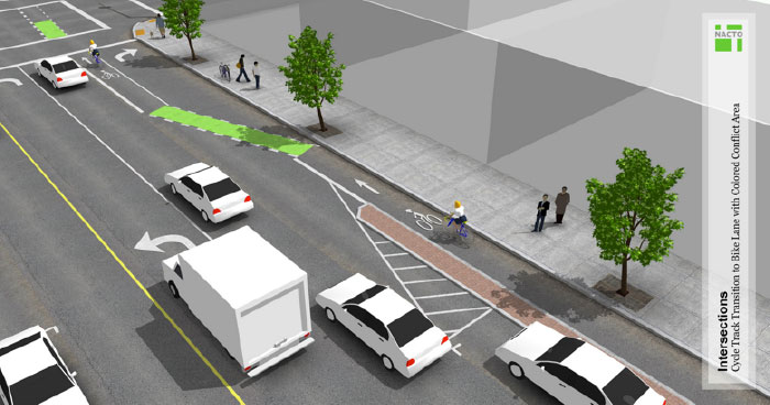 Cycle track-bike lane transition (Source: NACTO)