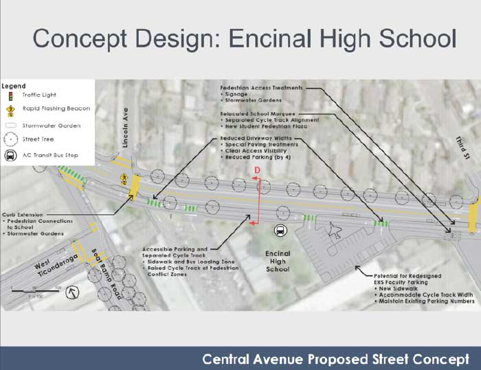 Proposed two-way cycle track design adjacent to Encinal High School
